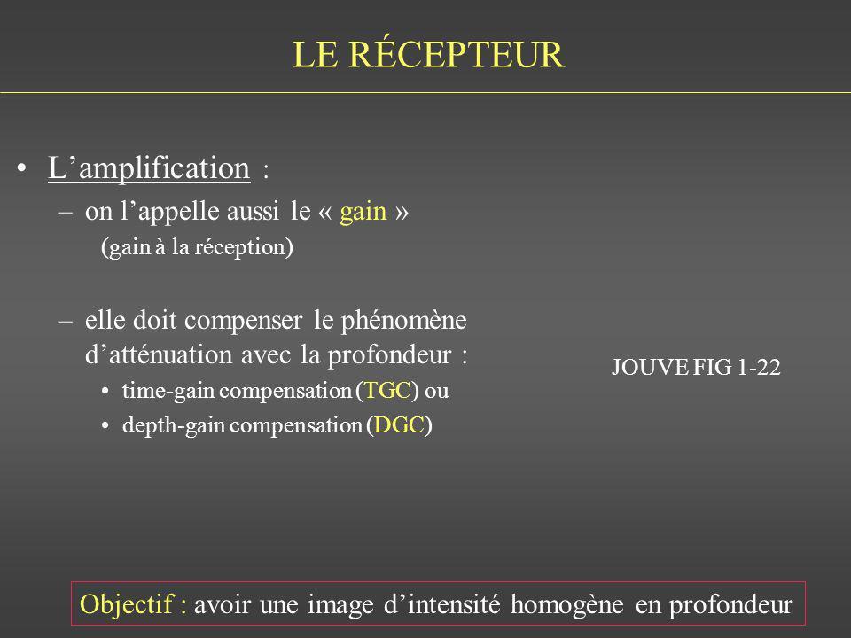 LE RÉCEPTEUR L'amplification :