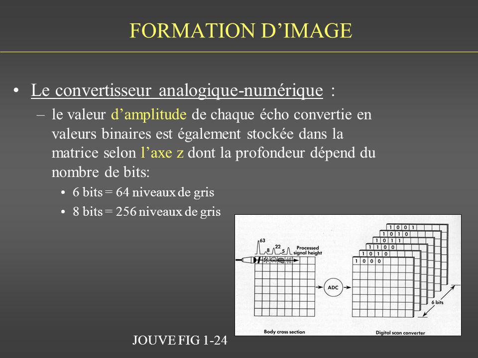 FORMATION D'IMAGE Le convertisseur analogique-numérique :