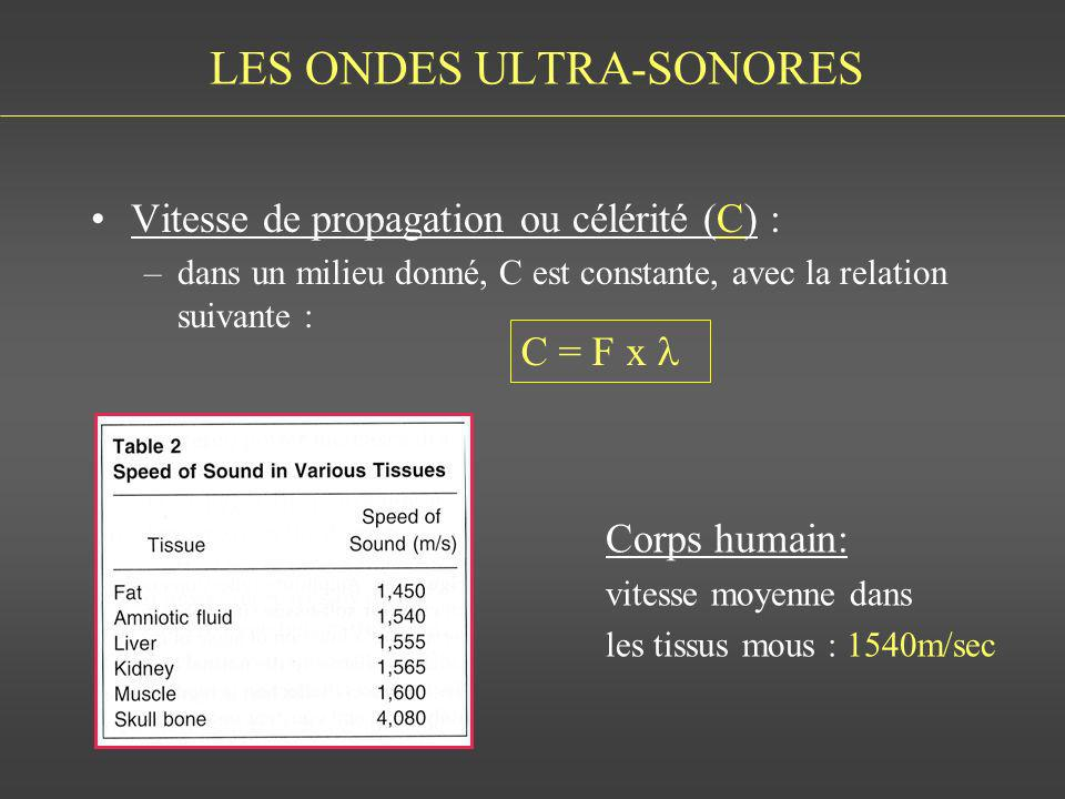 LES ONDES ULTRA-SONORES