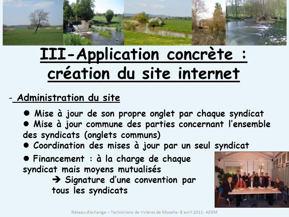 III-Application concrète : création du site internet