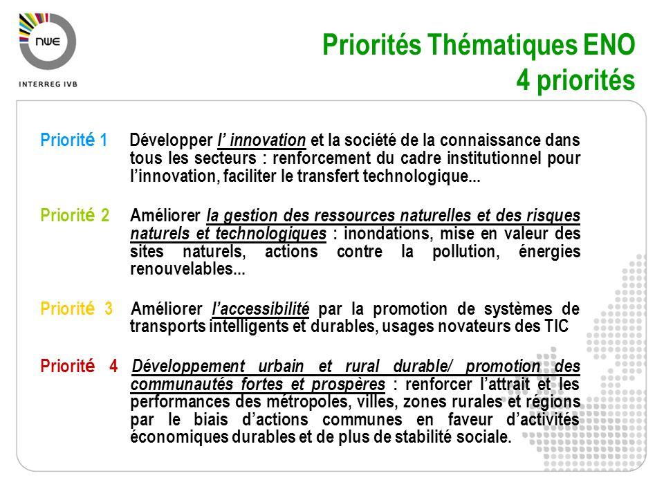 Priorités Thématiques ENO 4 priorités