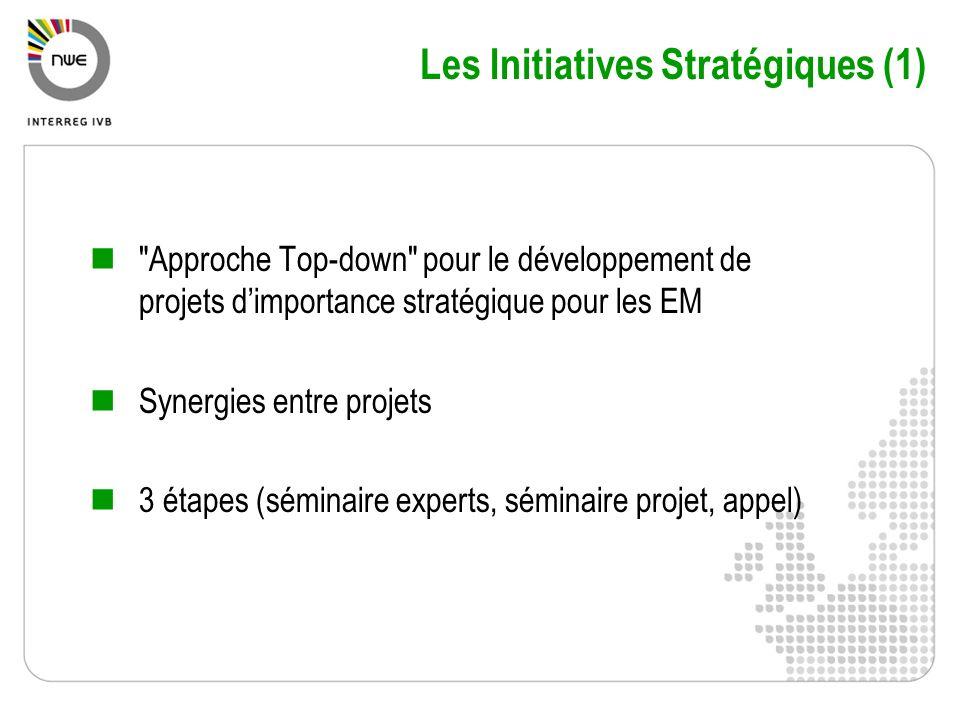 Les Initiatives Stratégiques (1)