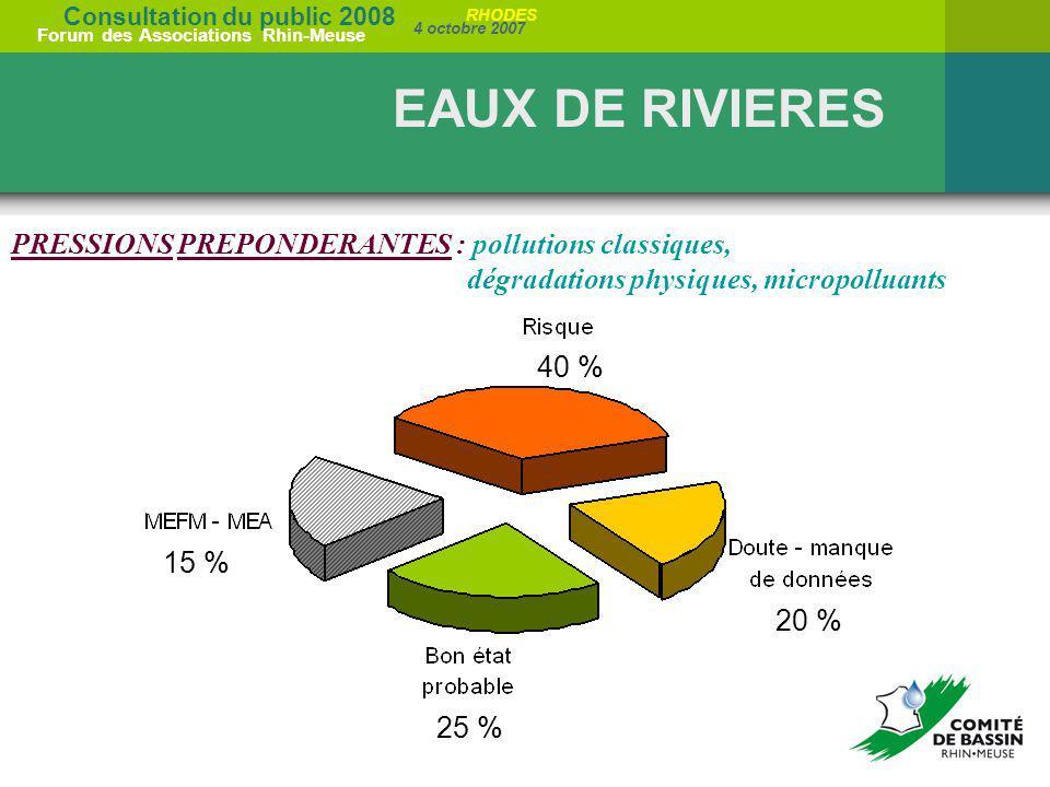 EAUX DE RIVIERES PRESSIONS PREPONDERANTES : pollutions classiques, dégradations physiques, micropolluants.