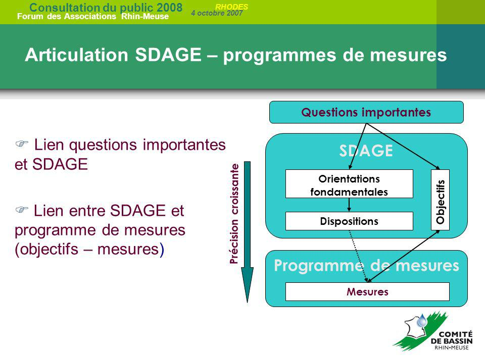 Questions importantes Orientations fondamentales