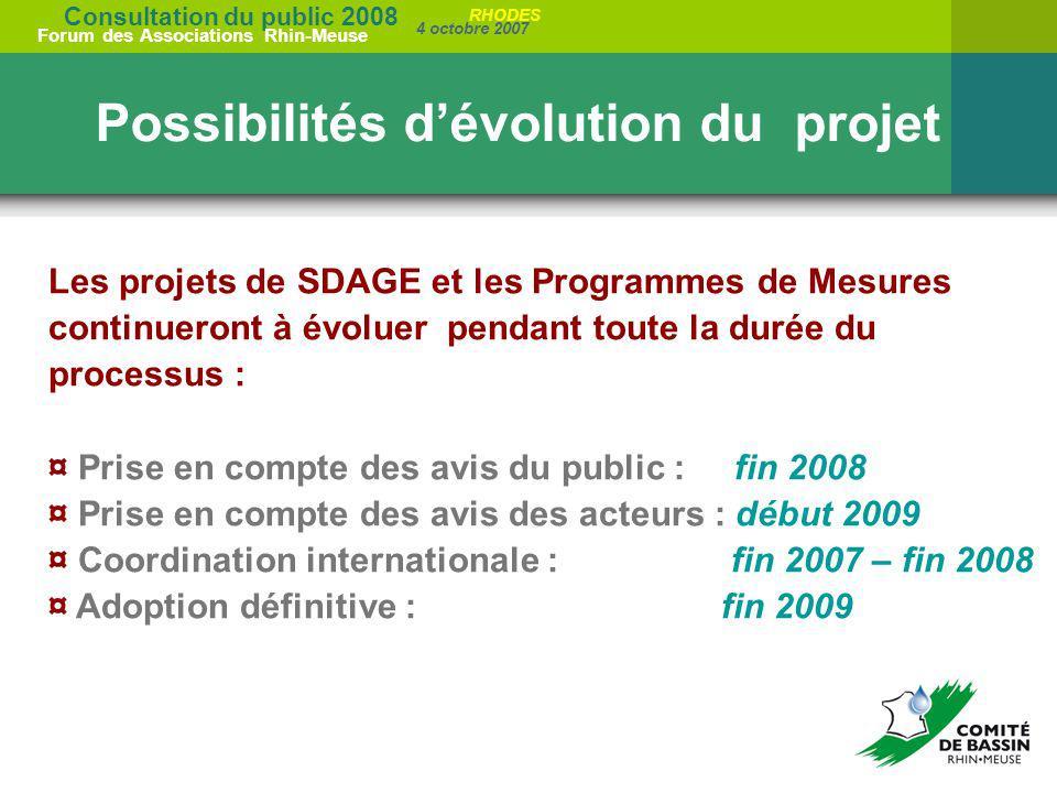 Possibilités d'évolution du projet