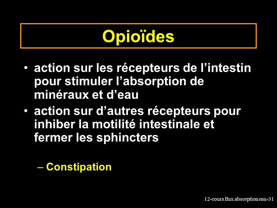 Opioïdes action sur les récepteurs de l'intestin pour stimuler l'absorption de minéraux et d'eau.