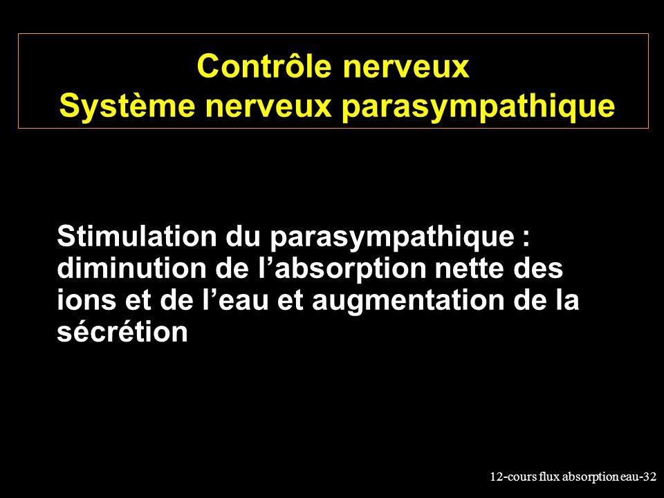 Contrôle nerveux Système nerveux parasympathique