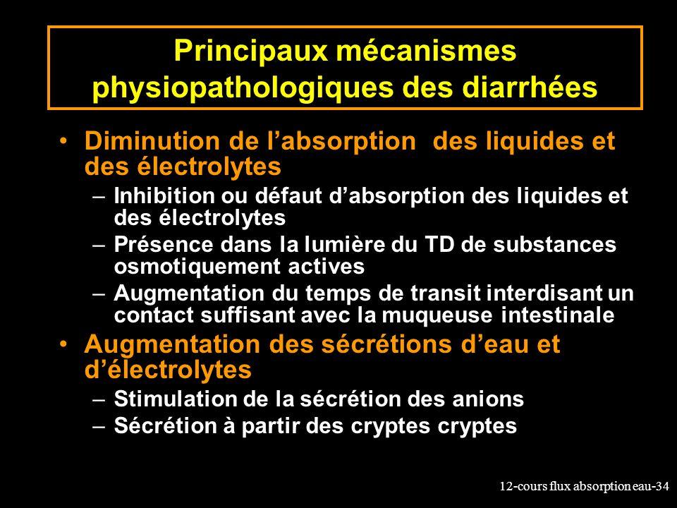 Principaux mécanismes physiopathologiques des diarrhées