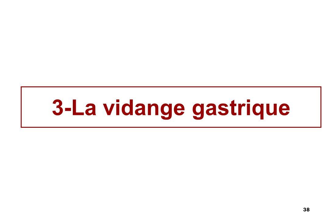 3-La vidange gastrique