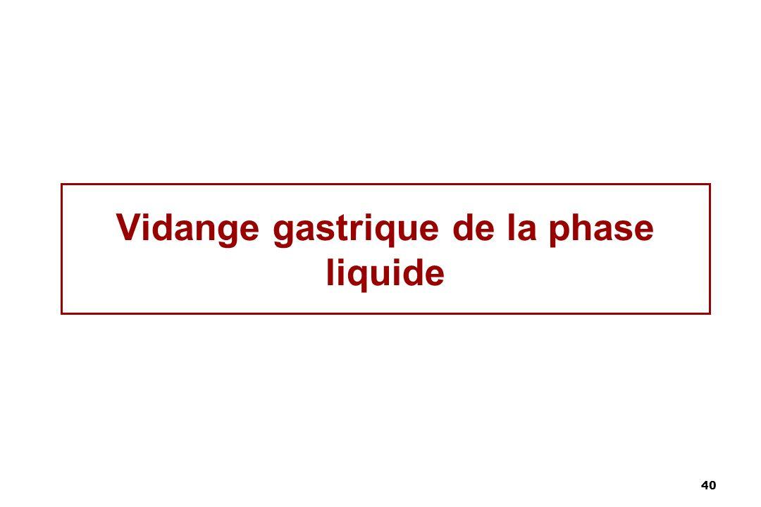 Vidange gastrique de la phase liquide