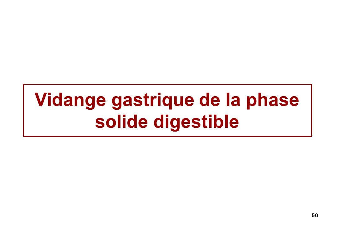 Vidange gastrique de la phase solide digestible