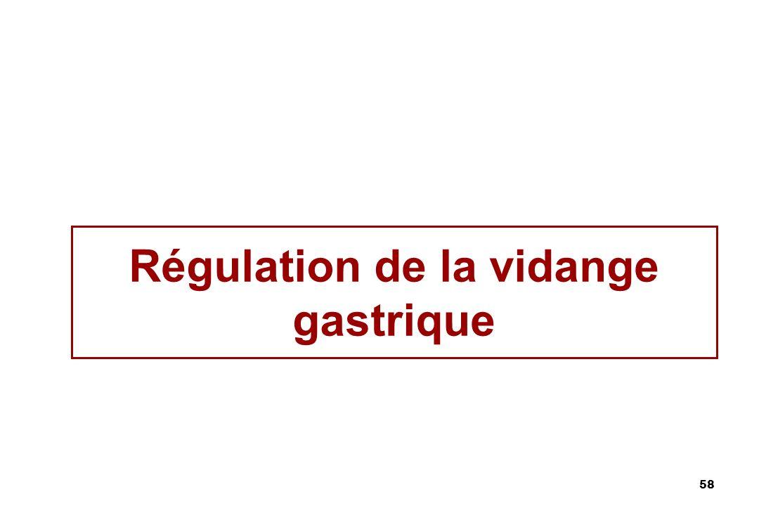 Régulation de la vidange gastrique