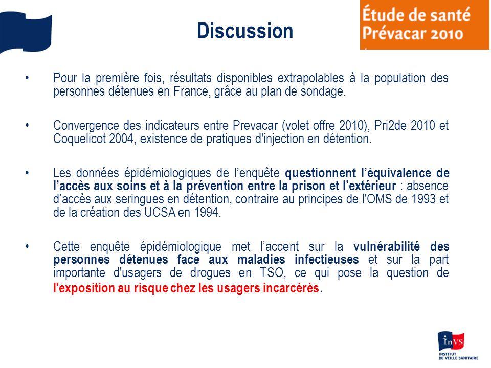 DiscussionPour la première fois, résultats disponibles extrapolables à la population des personnes détenues en France, grâce au plan de sondage.