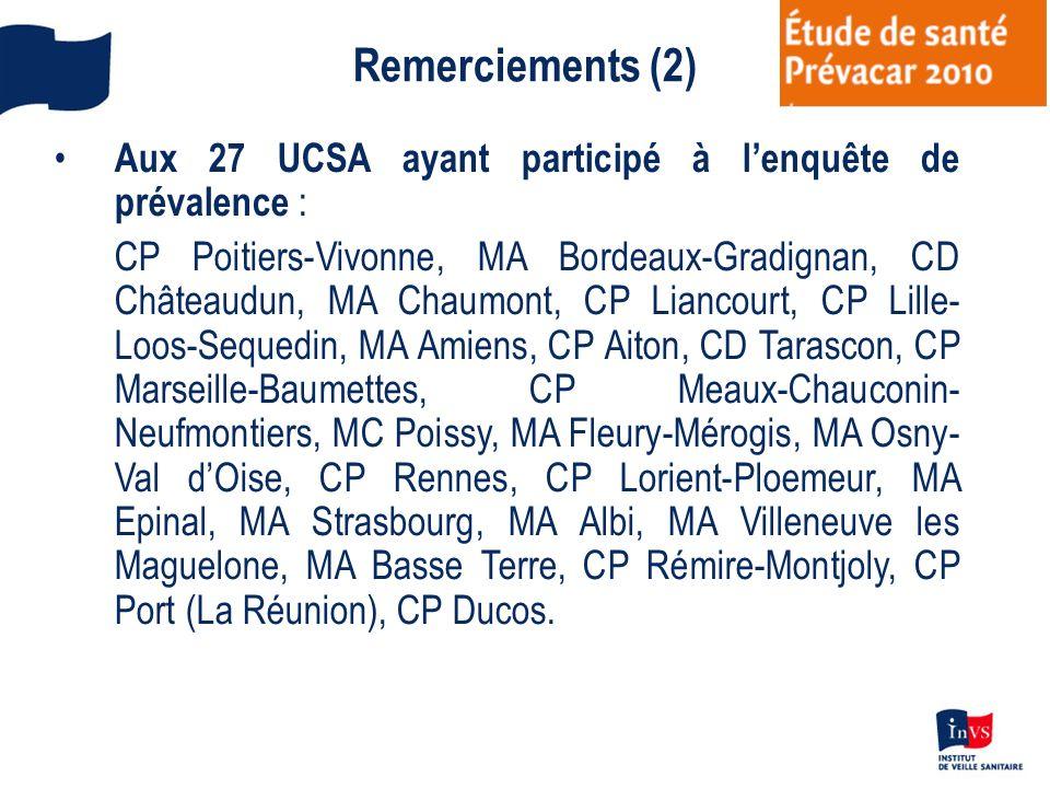 Remerciements (2) Aux 27 UCSA ayant participé à l'enquête de prévalence :