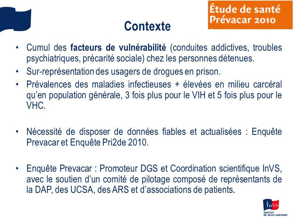 ContexteCumul des facteurs de vulnérabilité (conduites addictives, troubles psychiatriques, précarité sociale) chez les personnes détenues.
