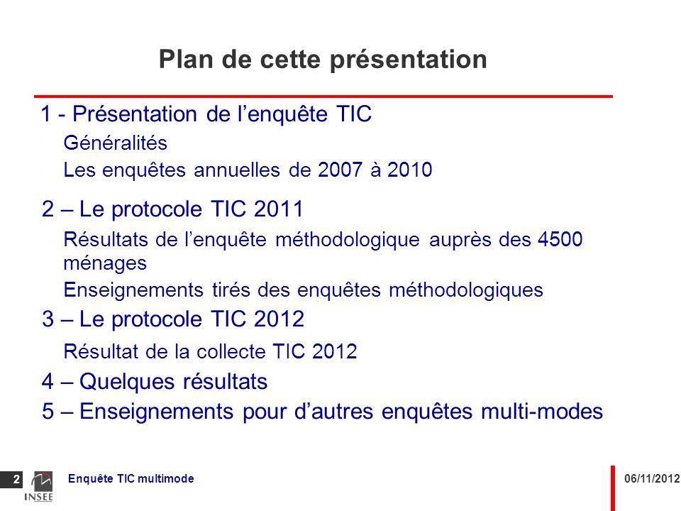 Plan de cette présentation