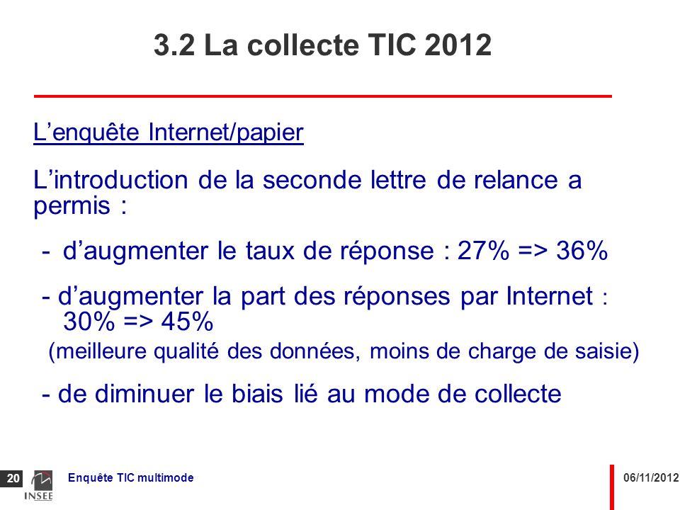 3.2 La collecte TIC 2012 L'enquête Internet/papier. L'introduction de la seconde lettre de relance a permis :