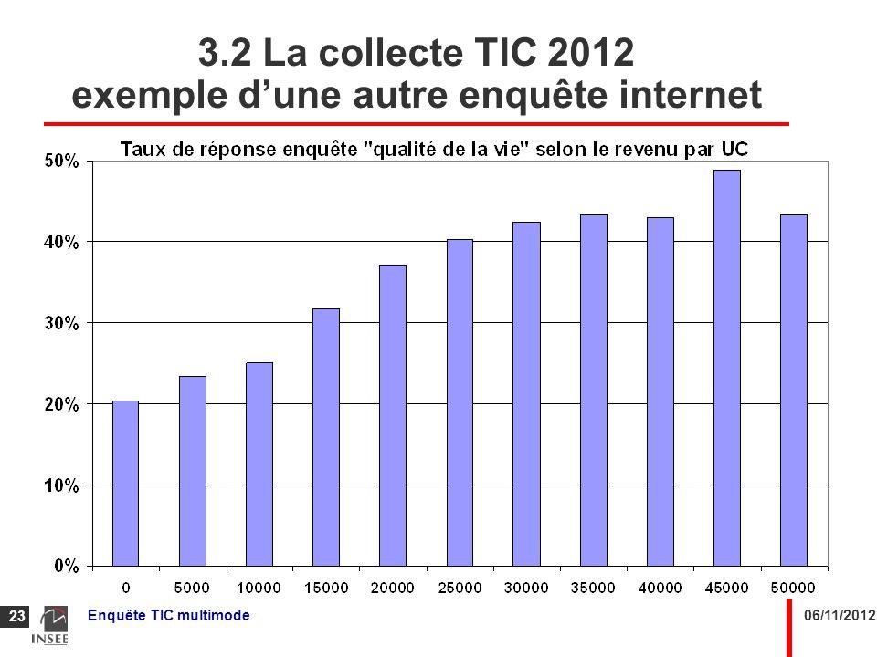 3.2 La collecte TIC 2012 exemple d'une autre enquête internet
