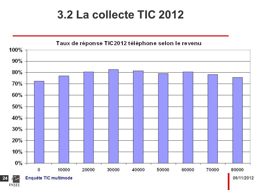 3.2 La collecte TIC 2012Mais cet effet n'existe pratiquement pas pour l'enquête téléphonique. Enquête TIC multimode.