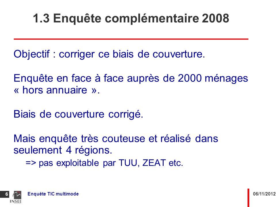 1.3 Enquête complémentaire 2008