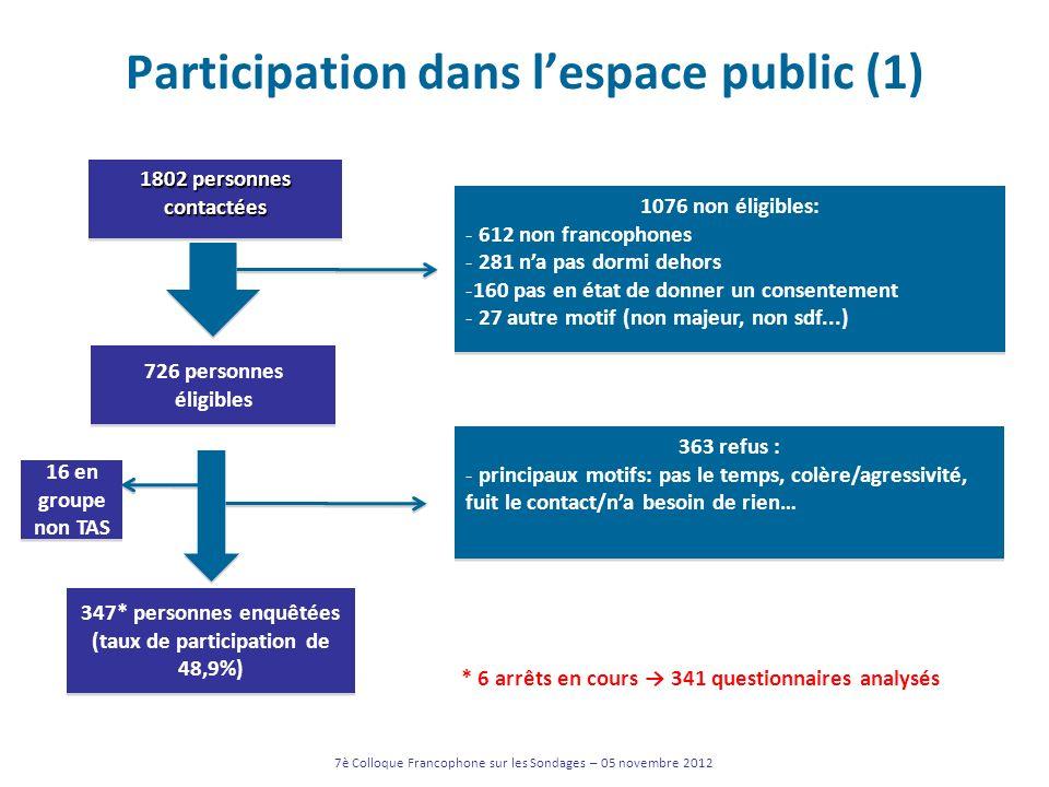 Participation dans l'espace public (1)