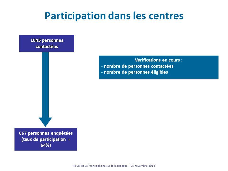 Participation dans les centres