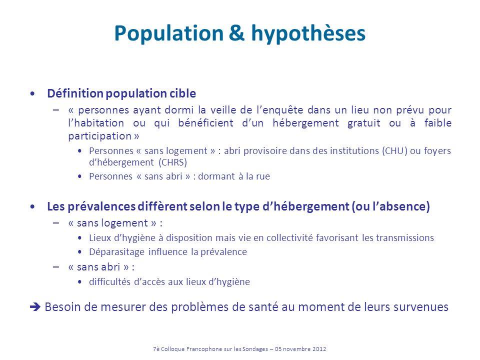Population & hypothèses