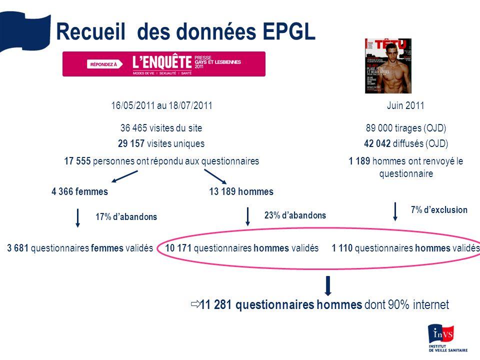 Recueil des données EPGL