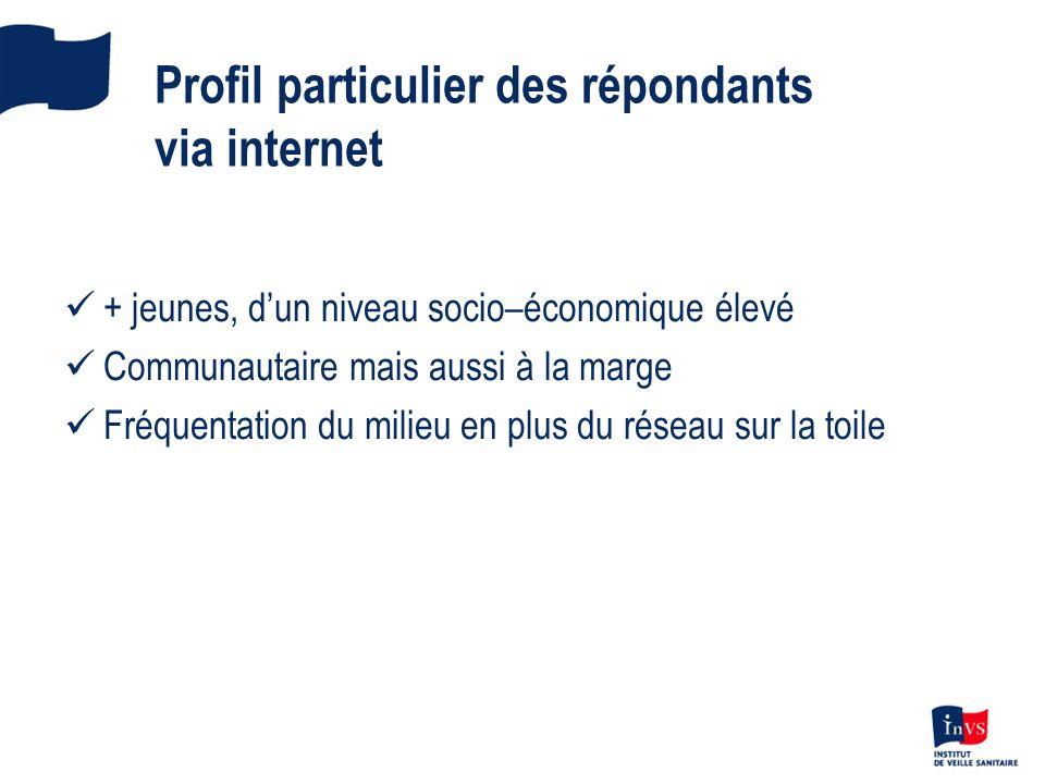 Profil particulier des répondants via internet