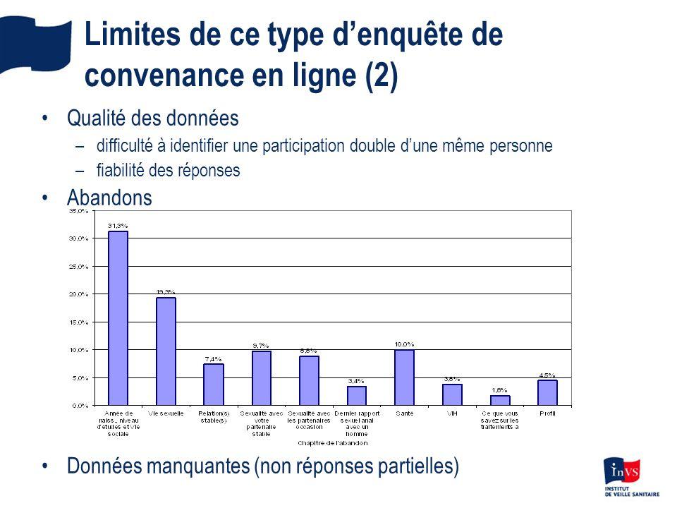 Limites de ce type d'enquête de convenance en ligne (2)