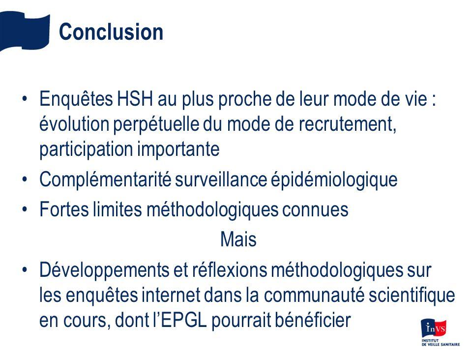 Conclusion Enquêtes HSH au plus proche de leur mode de vie : évolution perpétuelle du mode de recrutement, participation importante.