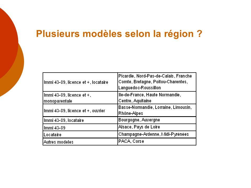 Plusieurs modèles selon la région