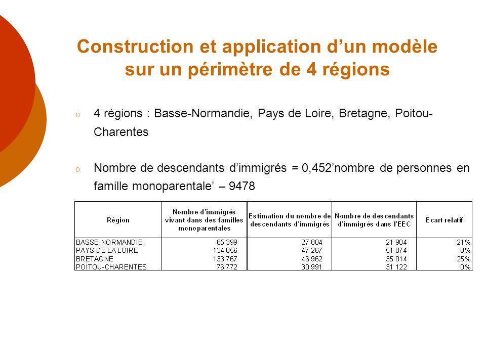 Construction et application d'un modèle sur un périmètre de 4 régions