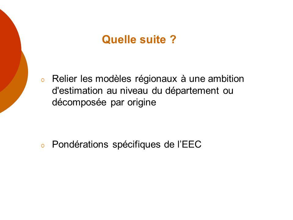 Quelle suite Relier les modèles régionaux à une ambition d estimation au niveau du département ou décomposée par origine.