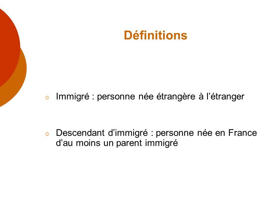 Définitions Immigré : personne née étrangère à l'étranger