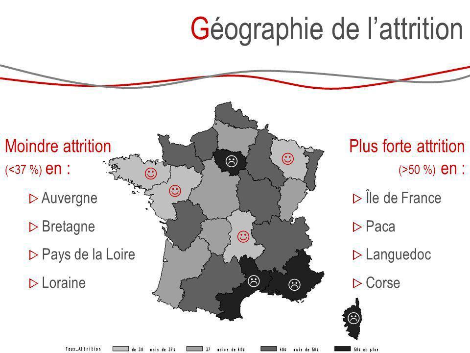Géographie de l'attrition