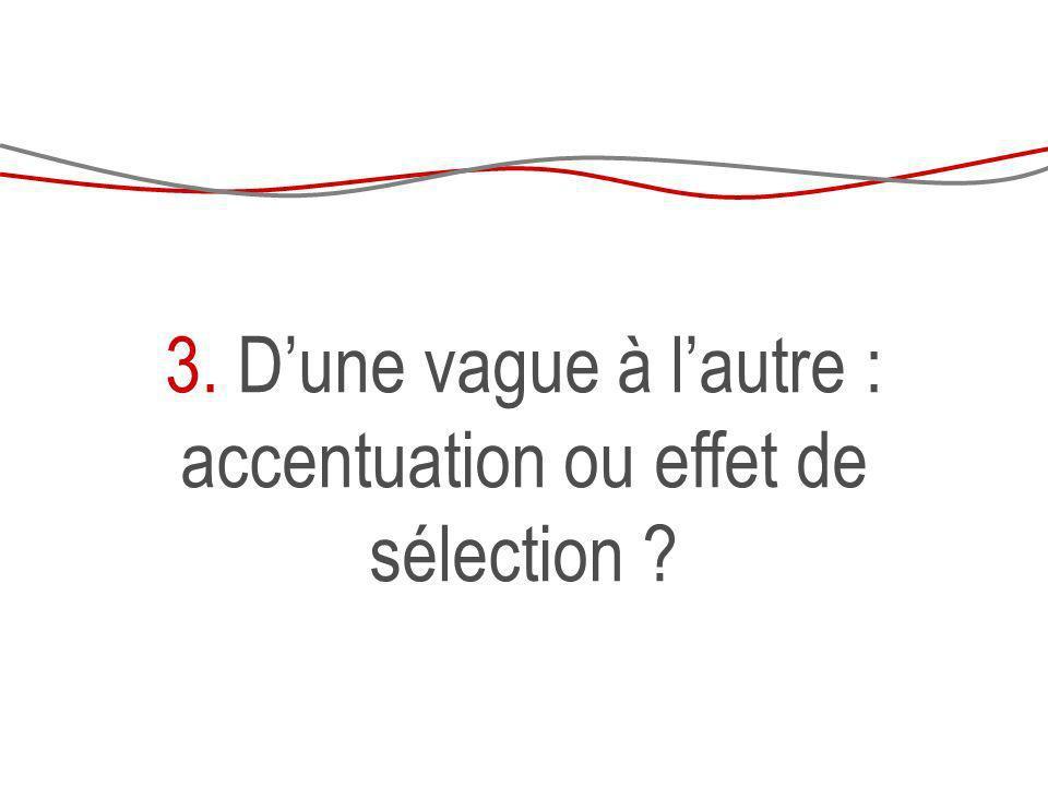 3. D'une vague à l'autre : accentuation ou effet de sélection