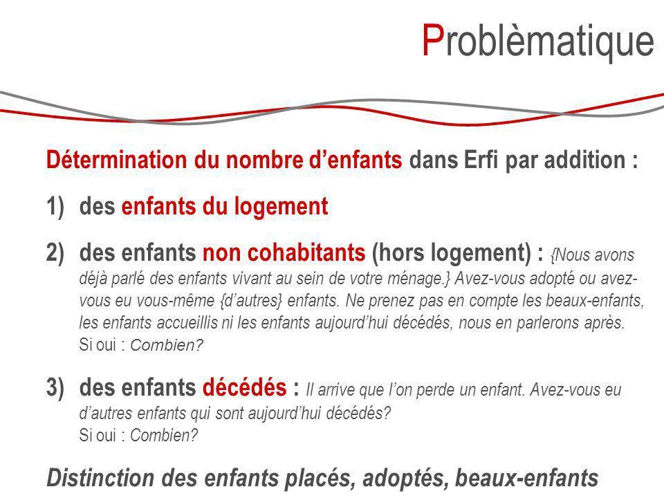 Problèmatique Détermination du nombre d'enfants dans Erfi par addition : des enfants du logement.