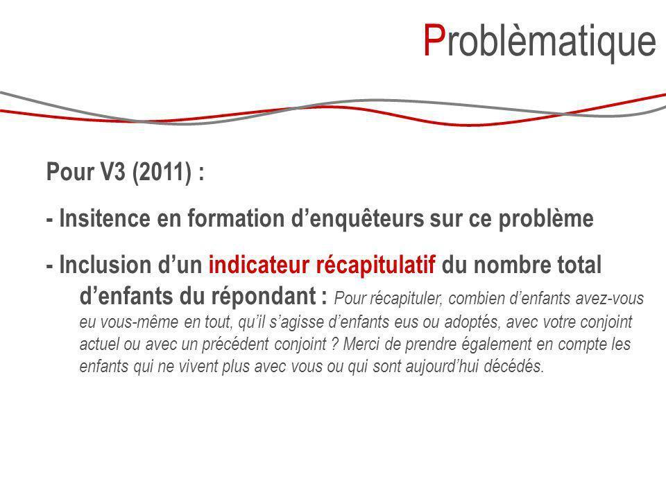 Problèmatique Pour V3 (2011) :