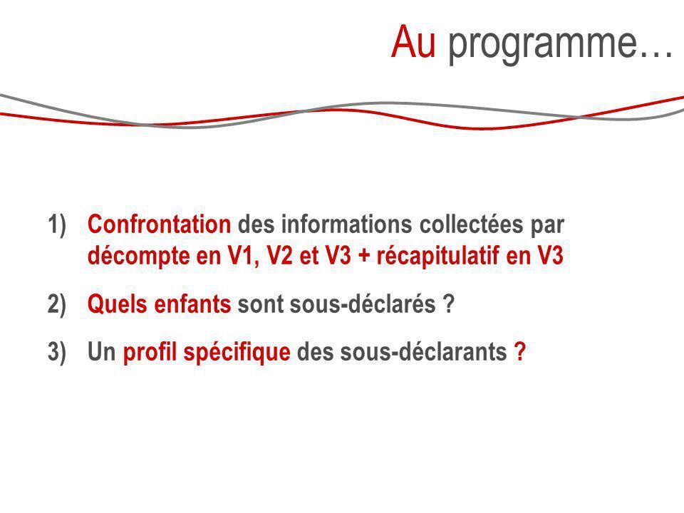 Au programme… Confrontation des informations collectées par décompte en V1, V2 et V3 + récapitulatif en V3.