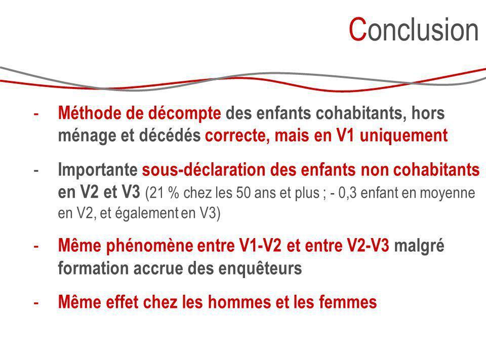 Conclusion Méthode de décompte des enfants cohabitants, hors ménage et décédés correcte, mais en V1 uniquement.