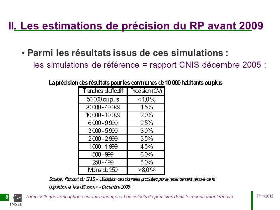 II. Les estimations de précision du RP avant 2009