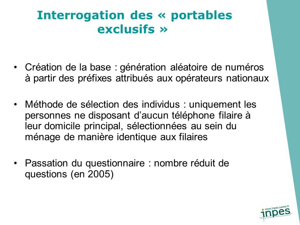 Interrogation des « portables exclusifs »