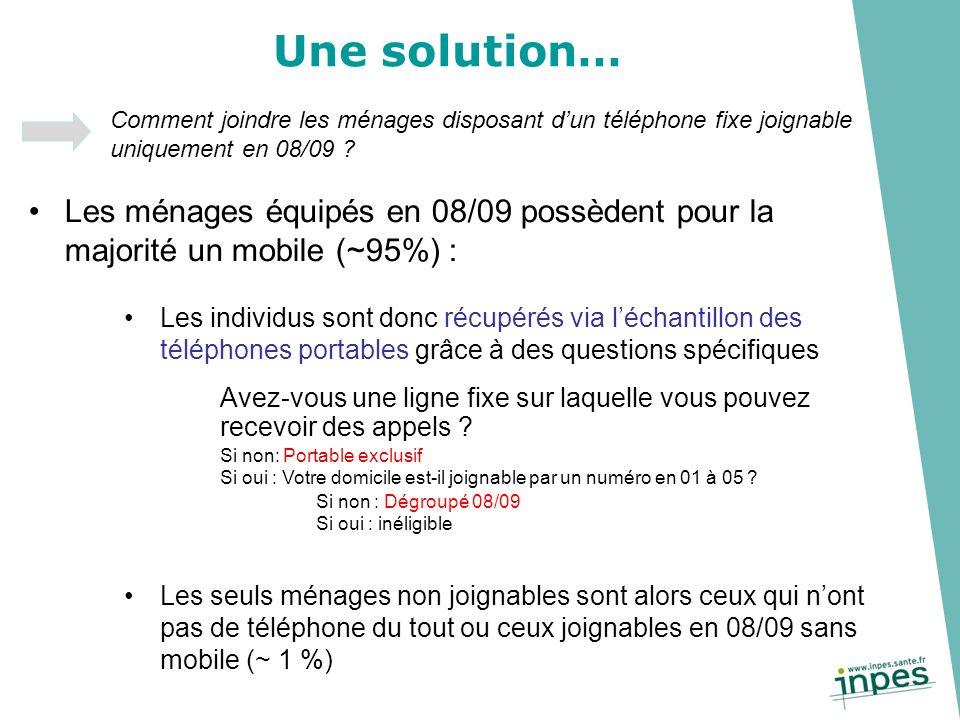 Une solution… Comment joindre les ménages disposant d'un téléphone fixe joignable uniquement en 08/09