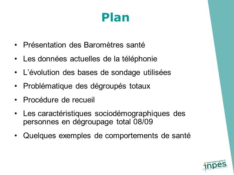 Plan Présentation des Baromètres santé
