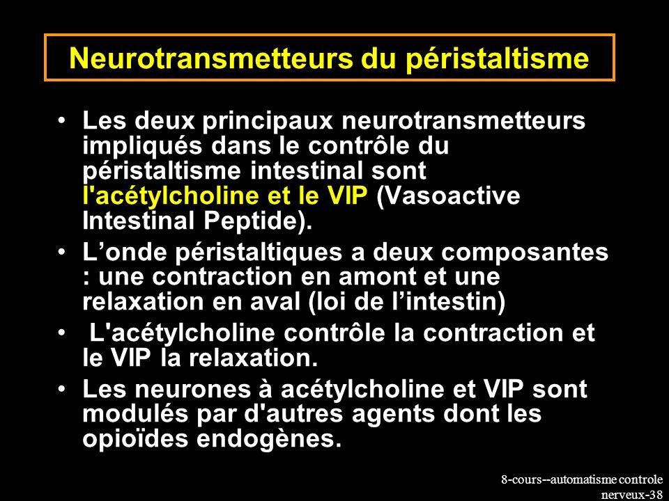 Neurotransmetteurs du péristaltisme