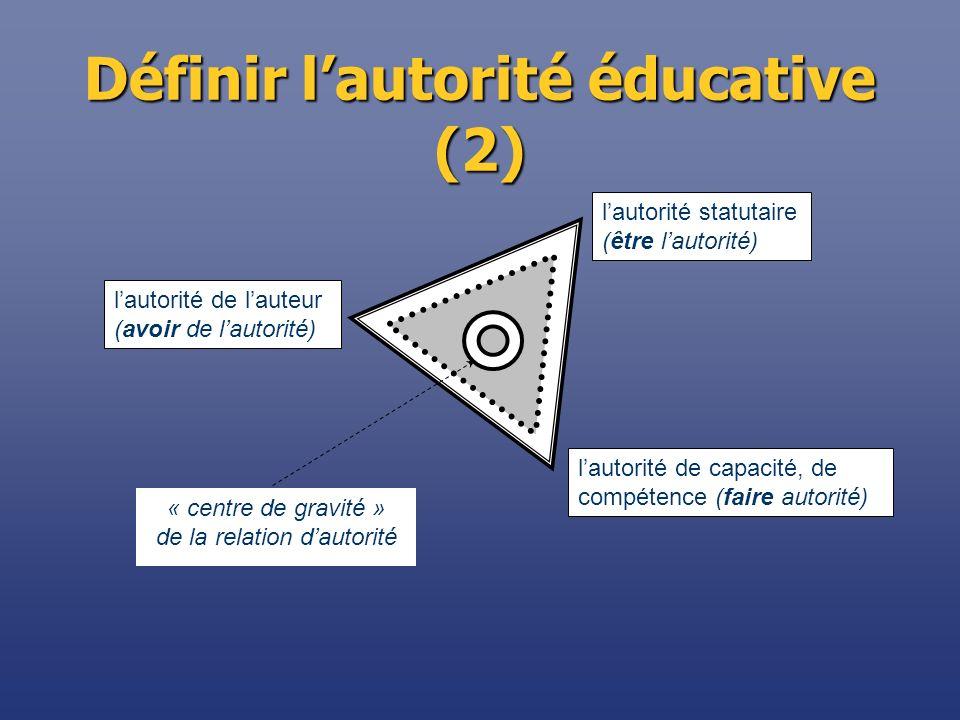 Définir l'autorité éducative (2)
