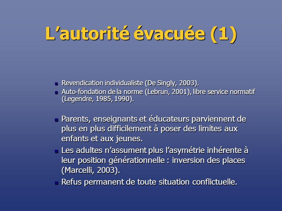 L'autorité évacuée (1) Revendication individualiste (De Singly, 2003).