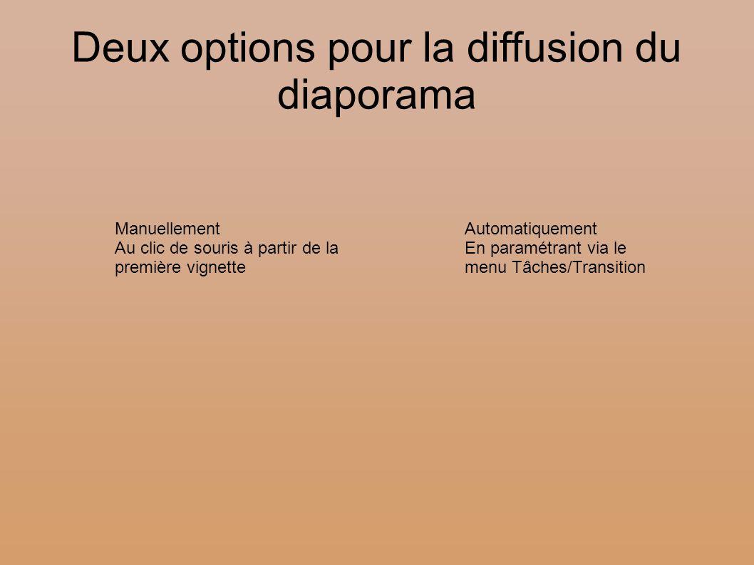 Deux options pour la diffusion du diaporama
