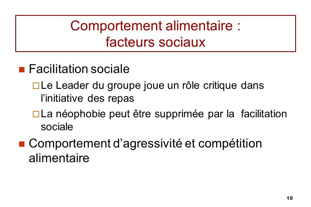 Comportement alimentaire : facteurs sociaux